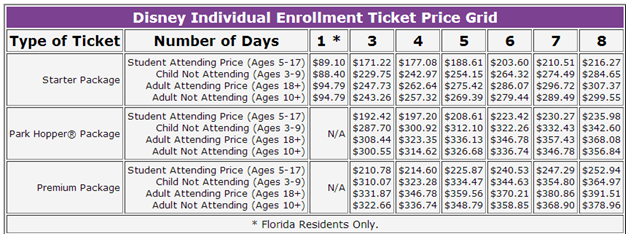 Disney Y.E.S. Enrollment Ticket Prices